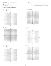algebra 1 worksheets algebra 1 graphing linear equations worksheet free worksheets from graphing lines