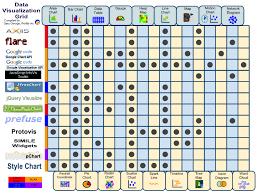 Javascript Comparison Chart Comparing Data Visualization Tools