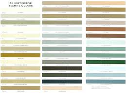 Lowes Grout Chart Non Shrink Grout Lowes Custom Grout Color Chart Choice Image