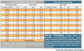 Grain Bin Size Chart Viewing A Thread Opinions Wanted On A New 48 Grain Bin