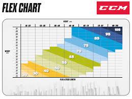 Hockey Stick Flex Chart Ccm Jetspeed Ft2 Grip Sr Hockey Stick