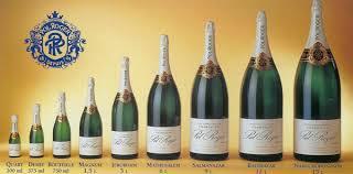 Wine Blog Bottle Sizes