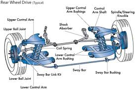 basic car parts diagram the subaru impreza exhaust explained basic car parts diagram the subaru impreza exhaust explained cat decat projects to try cars car parts and subaru impreza