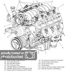 99 camaro egr valve diagram wiring diagrams value 99 camaro egr valve diagram wiring diagram user 99 camaro egr valve diagram