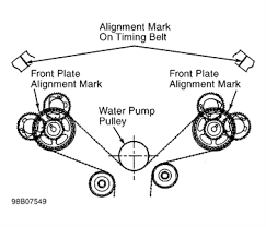 solved 1999 isuzu rodeo 4 cylinder belt diagram fixya need to know the timing marks for a 99 isuzu rodeo the3 2 dohc