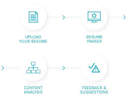 Free Resume Parsing Tool Used By Recruiters Korn Ferry Advance