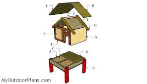 Y Building An Insulated Cat House