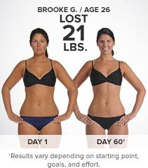 30 Day Beachbody Challenge Chart At Home Workouts Expert Nutrition Plans Healthy Living