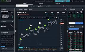 Level 2 Stock Quotes Unique ETRADE Review StockBrokers