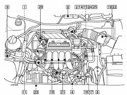 vw jetta vacuum hose diagram moreover vw jetta engine diagram vw jetta vacuum hose diagram moreover 1999 vw jetta engine diagram