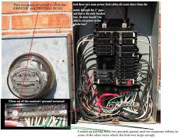 electrical circuit breaker panel box as well home wiring circuit can common and ground wires be connected together in a breaker box