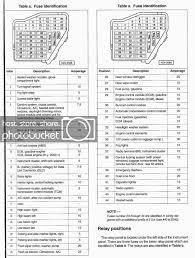 fuse box 98 spyder wiring library audi 2001 fuse box simple wiring diagram detailed audi q5 2001 audi a4 fuse box diagram