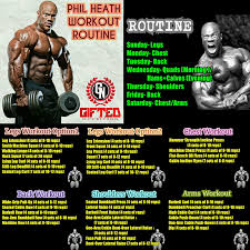 workout routine phil heath pictures