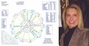 Natal Chart Astrodienst Natal Chart