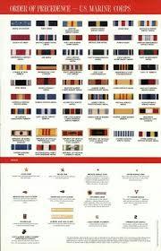 Usmc Ribbon Order Chart Usmc Ribbons Marine Corps Medals Us Marine Corps