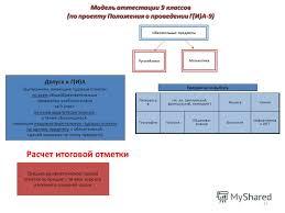 Презентация на тему Краевые процедуры оценки качества  12 12