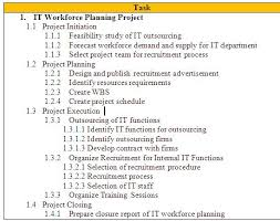 project management wbs home work help experts the table exhibits that it workforce plan is divided in 4 phases such as project initiation planning execution and closing it also shows that total 14