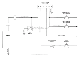 gravely pro hp tecumseh parts diagram zoom
