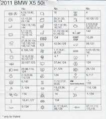 2008 vw jetta fuse diagram best of e70 fuse box free wiring diagrams 2008 volkswagen jetta fuse box diagram 2008 vw jetta fuse diagram best of e70 fuse box free wiring diagrams schematics