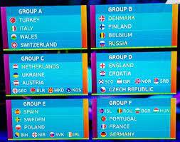 نتائج قرعة كاس أمم أوروبا يورو 2020 بث مباشر | كورة بلس بث مباشر مباريات  اليوم من مصادر