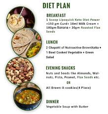 Keto Indian Diet Chart Nutroactive Lipoquick Keto Diet Low Carb Meal Replacement 450g