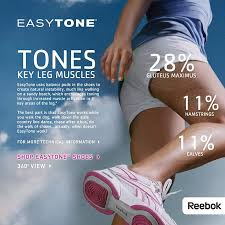 reebok easytone shoes. reebok has been fined $350,000 for these \u0027false and misleading\u0027 claims about their easytone easytone shoes w
