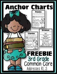 3rd Grade Anchor Charts Freebie Third Grade Common Core Anchor Charts Posters Rl 5