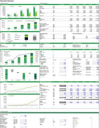 Financial Model Excel Spreadsheet Free Spreadsheet Templates Excel Dashboard Templates Kpi