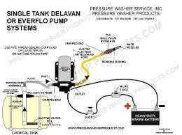 delavan fatboy pump fb2 7870 101y fb roof cleaning soft wash pump