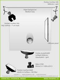 lighting setup diagram for portrait of baby & mother lighting studio lighting diagrams and examples at Photography Set Ups Diagrams Lights