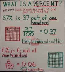6th Grade Mathematics Chart 6th Grade Proportionality Lessons Tes Teach