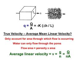 14 average linear