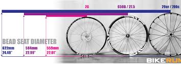 Road Bike Tire Size Conversion Chart Better By Bicycle A Simple Guide On The Essentials Of