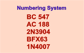 Smd Zener Diode Color Code Chart How To Identify A Diode And Its Specification Transistor