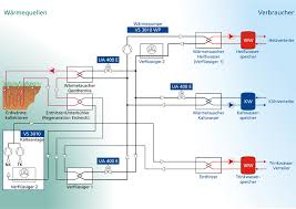 geothermal energy � eckelmann ag wiesbaden Hot Water Piping Diagrams piping and instrument diagram combination of refrigeration system, heating, cooling and geothermal heat pump operation