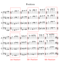 Cello Notes Chart Cello Fingering Position Charts