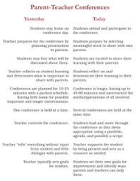 parent teacher conference letter to parents examples 018 template ideas parent teacher conference agenda example
