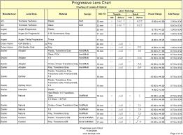 Progressive Lens Identifier Chart 2017 Essilor Progressive Lens Identifier Chart Best Picture Of
