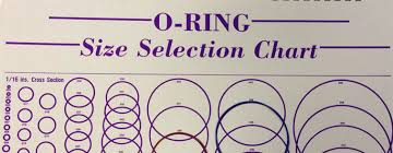Hydraulic O Rings Size Chart O Ring Size Selection Chart The Best Brand Ring In Wedding