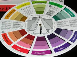 besf of ideas kitchens coordination designs dining rooms charts cool choosing brown design a web red with names got myself a color wheel other tips before