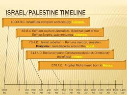 israel palestine conflict timeline israel palestine timeline with answers authorstream
