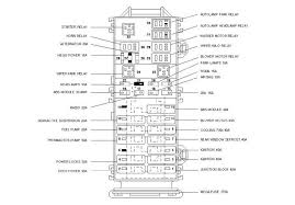 2002 ford f250 fuse box diagram panel layout for expedition medium size of 2002 ford ranger fuse box layout 02 taurus diagram f350 super duty schematics