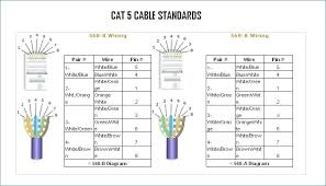 568b standard full size of wiring diagram for jacks straight through 568b