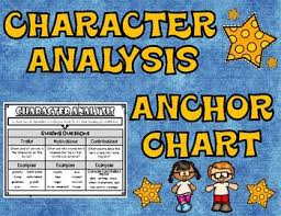 Character Traits Anchor Chart Teachers Pay Teachers