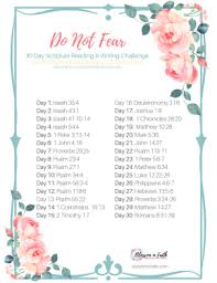 Free Bible Reading Chart Printable Blossom In Faith Free Topical Bible Reading Plans