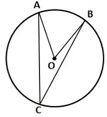 1736570540_q1 quiz & worksheet central and inscribed angles study com on central angles worksheet