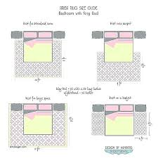 area rug sizes. Bedroom Rugs Size Rug For Queen Bed Sizes Area Guide Best Of . N