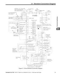 yaskawa v1000 wiring diagram yaskawa image wiring v1000 quick start manual on yaskawa v1000 wiring diagram