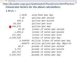 Water Flow Conversion Chart Average Sacramento River Freshwater Flow