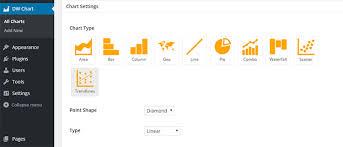 Wordpress Charts And Graphs Lite Wordpress Data Visualization Plugins To Create Charts Graphs
